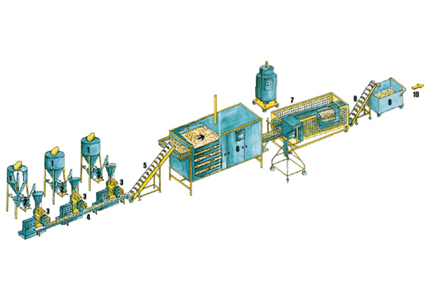 snack pellet production line